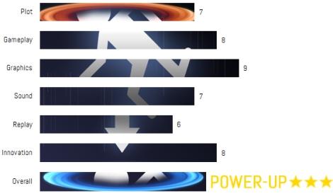 Graph - Portal